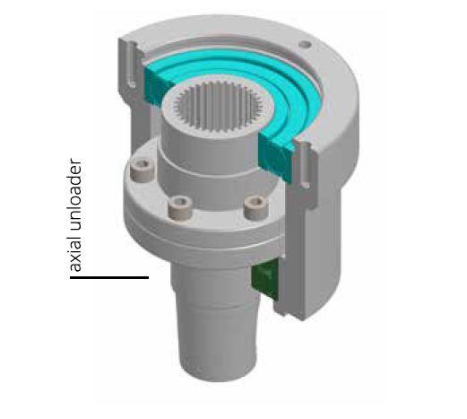 Eksenel fan redüktörü yük taşıyıcı